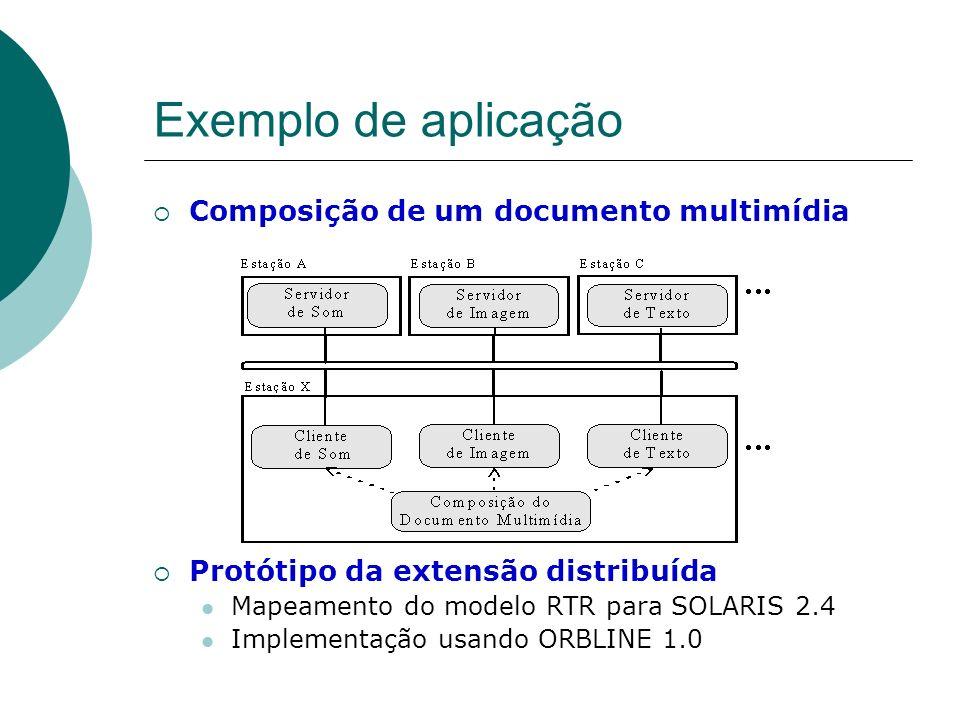 Exemplo de aplicação Composição de um documento multimídia