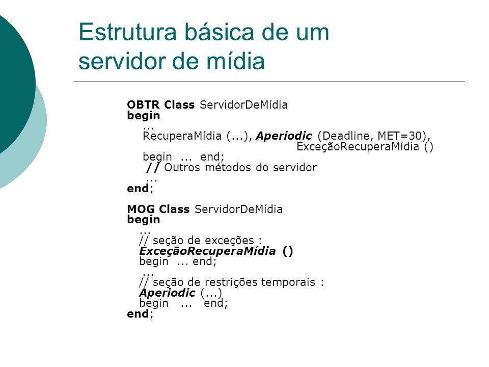 Estrutura básica de um servidor de mídia