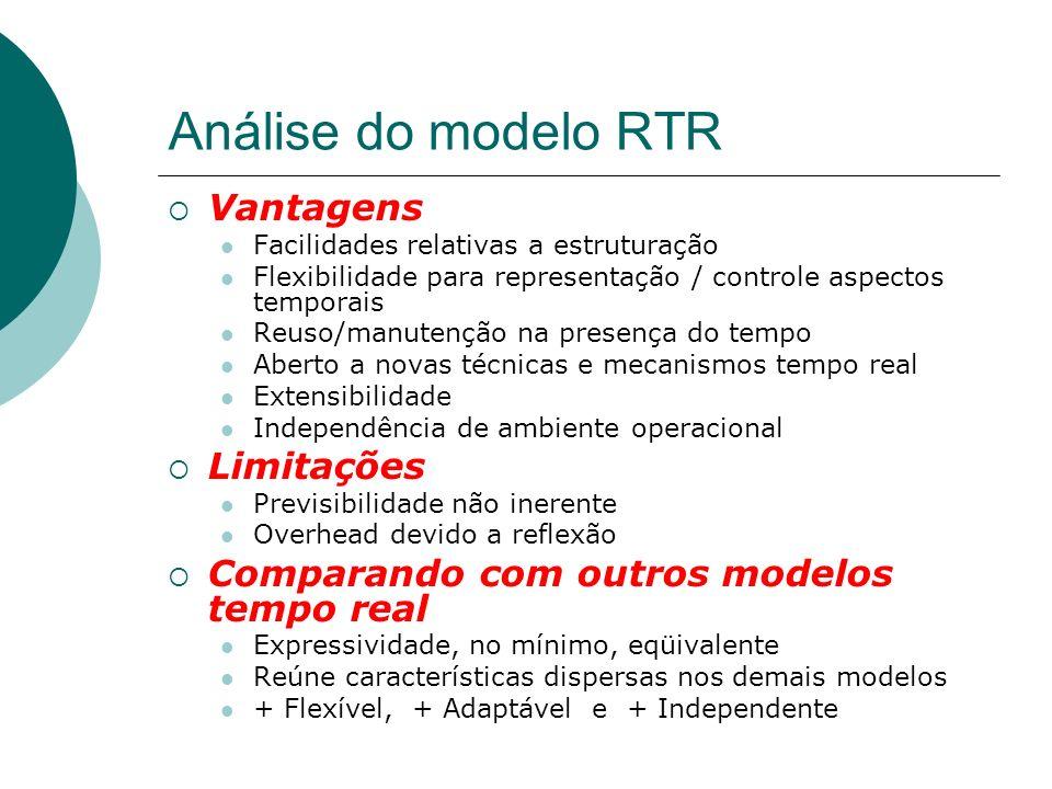 Análise do modelo RTR Vantagens Limitações