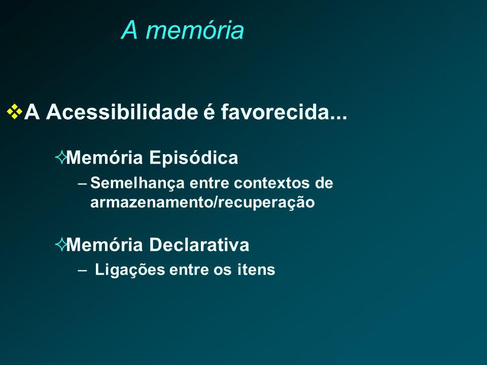 A memória A Acessibilidade é favorecida... Memória Episódica