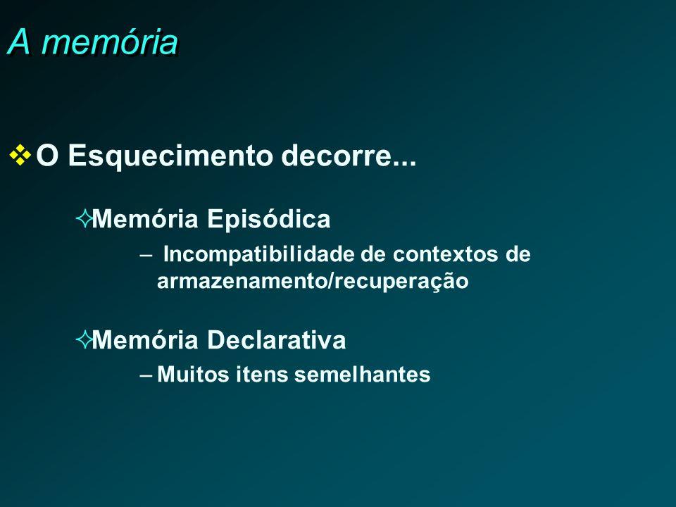A memória O Esquecimento decorre... Memória Episódica