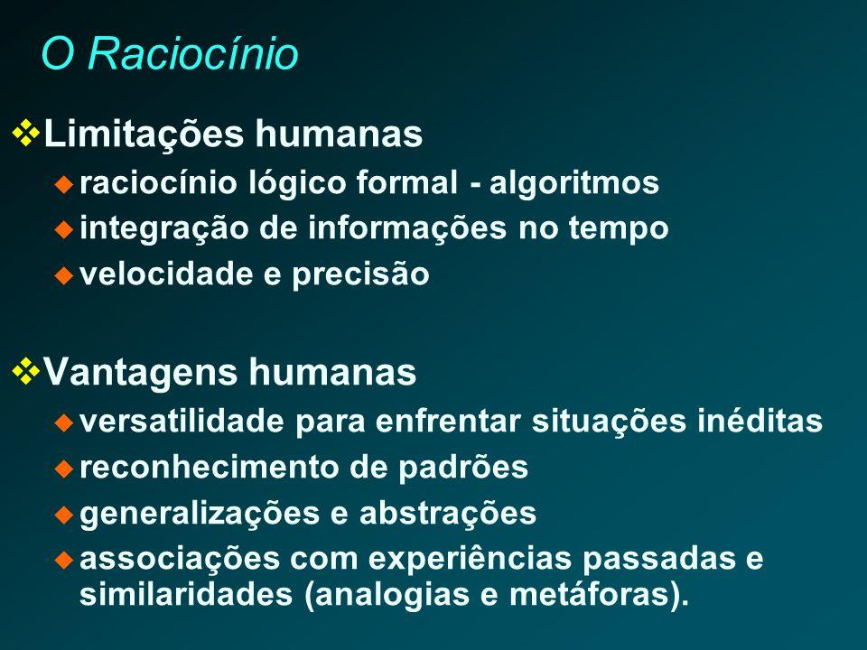 O Raciocínio Limitações humanas Vantagens humanas