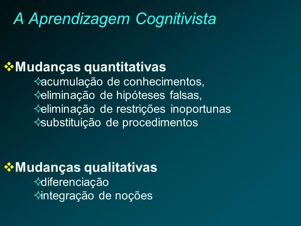 A Aprendizagem Cognitivista