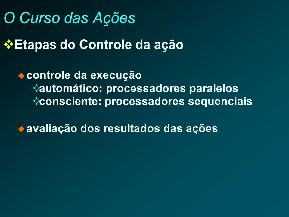 O Curso das Ações Etapas do Controle da ação controle da execução