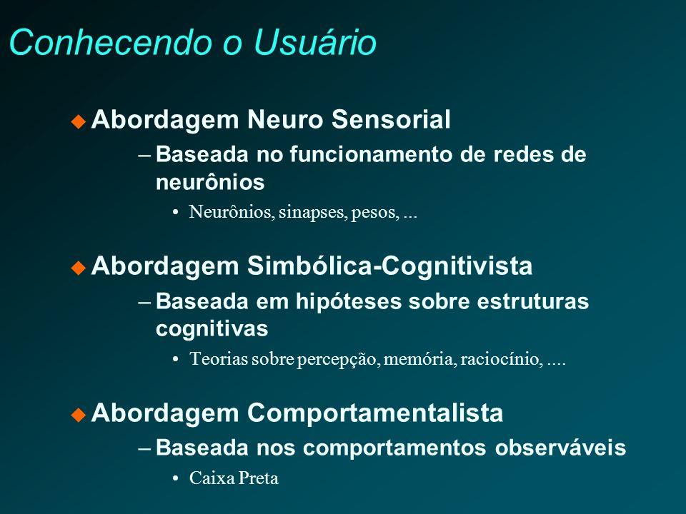 Conhecendo o Usuário Abordagem Neuro Sensorial