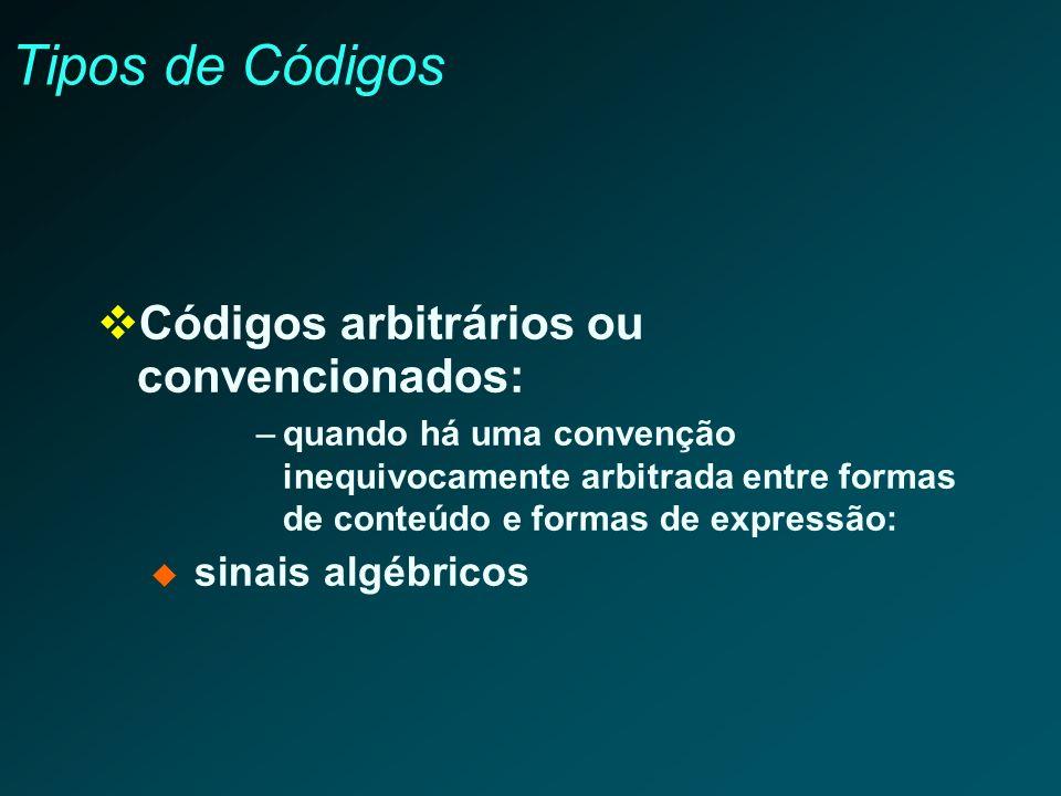 Tipos de Códigos Códigos arbitrários ou convencionados: