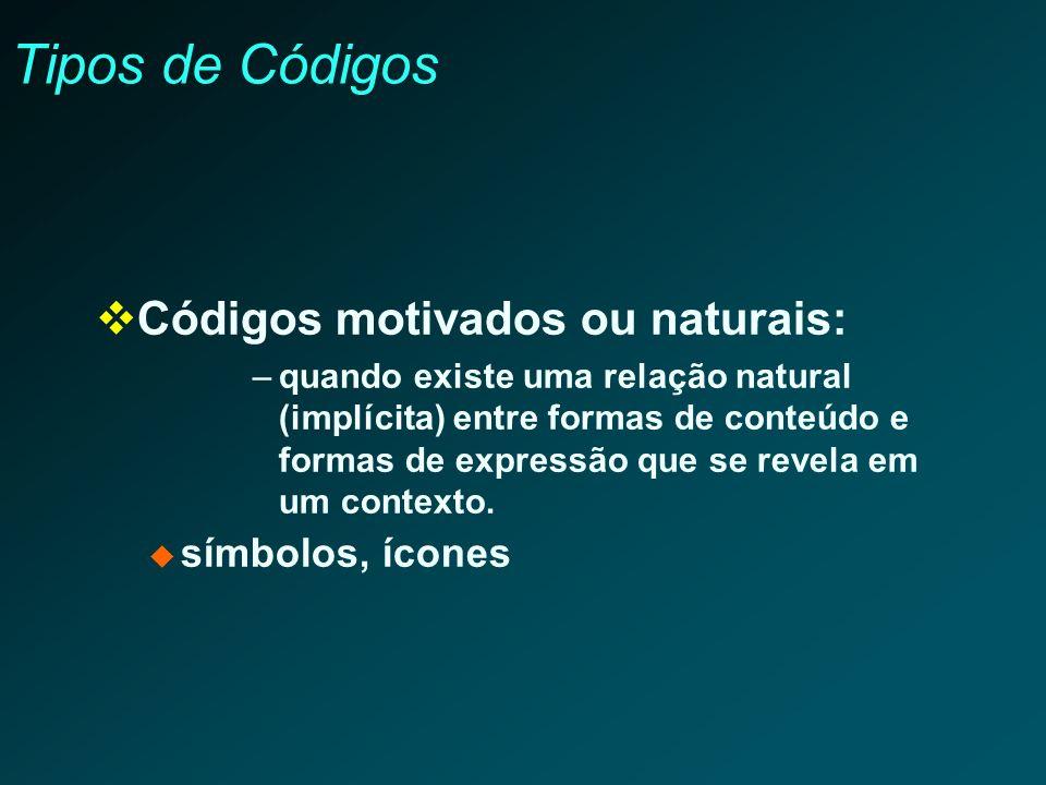 Tipos de Códigos Códigos motivados ou naturais: símbolos, ícones