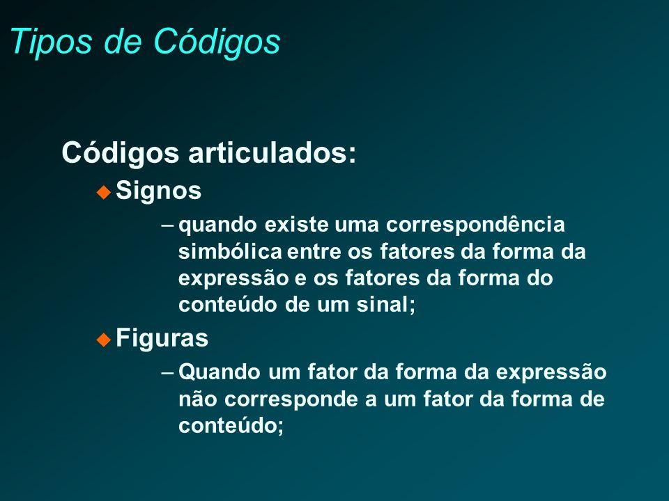 Tipos de Códigos Códigos articulados: Signos Figuras
