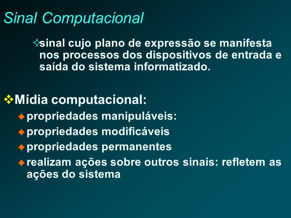 Sinal Computacional Mídia computacional: