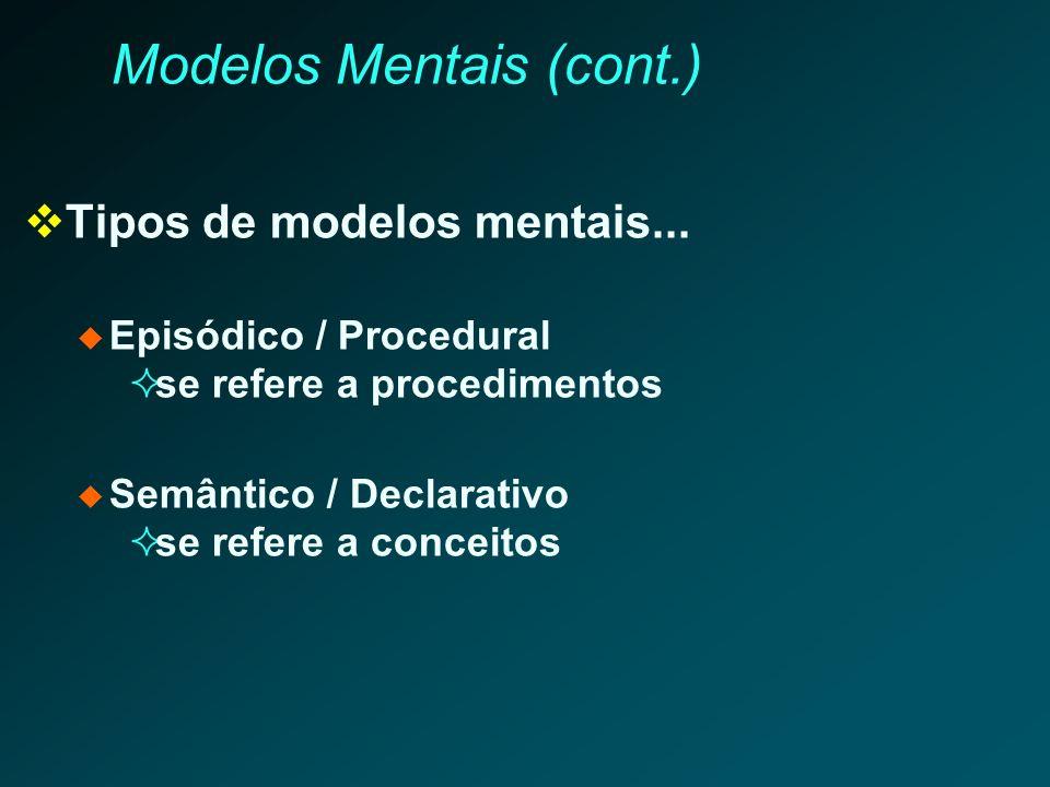 Modelos Mentais (cont.)