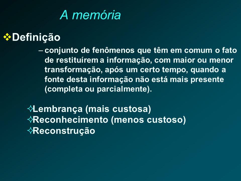 A memória Definição Lembrança (mais custosa)