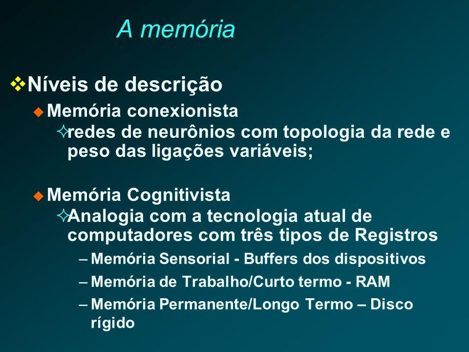 A memória Níveis de descrição Memória conexionista