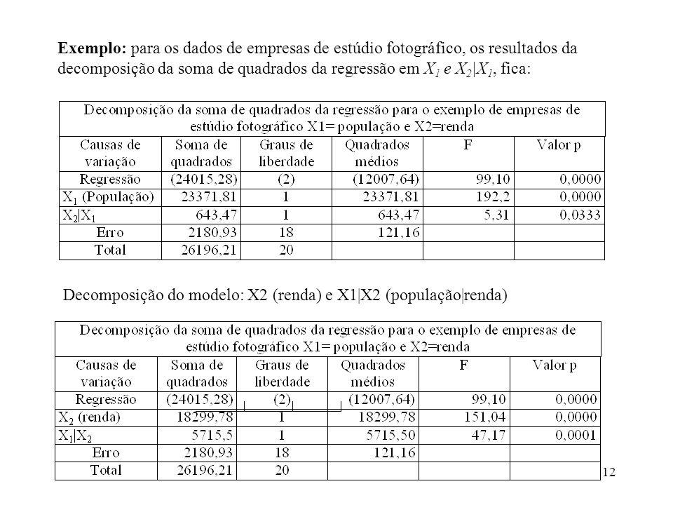 Exemplo: para os dados de empresas de estúdio fotográfico, os resultados da decomposição da soma de quadrados da regressão em X1 e X2|X1, fica: