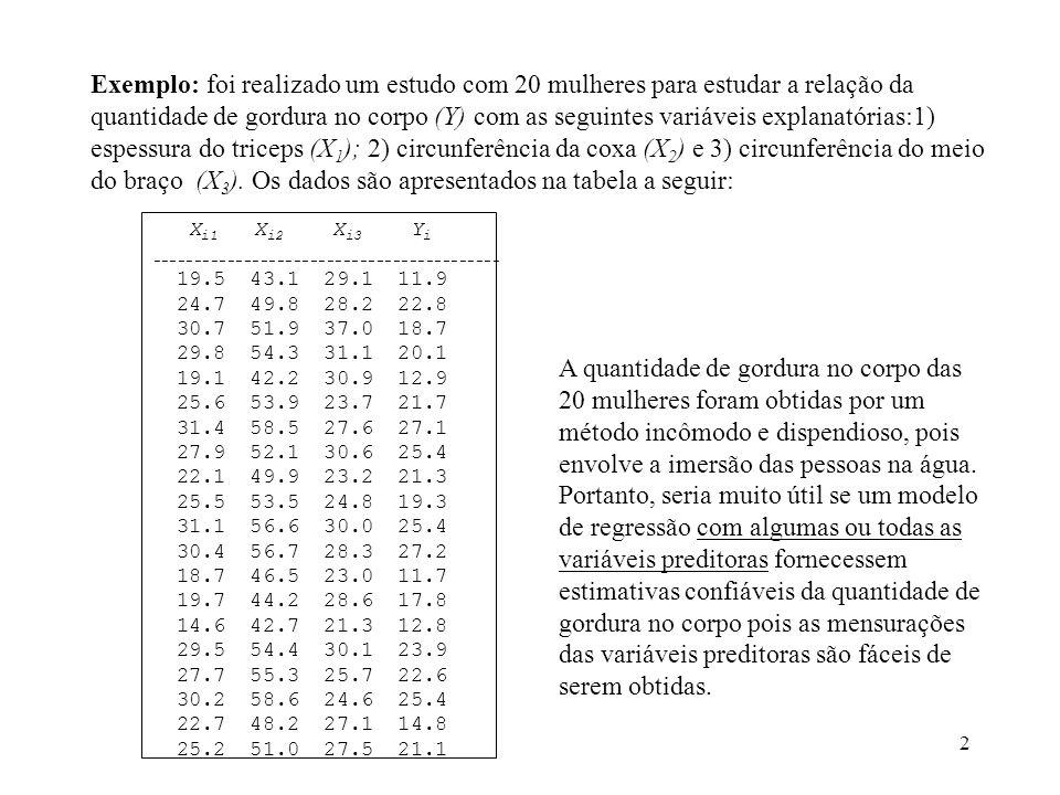 Exemplo: foi realizado um estudo com 20 mulheres para estudar a relação da quantidade de gordura no corpo (Y) com as seguintes variáveis explanatórias:1) espessura do triceps (X1); 2) circunferência da coxa (X2) e 3) circunferência do meio do braço (X3). Os dados são apresentados na tabela a seguir: