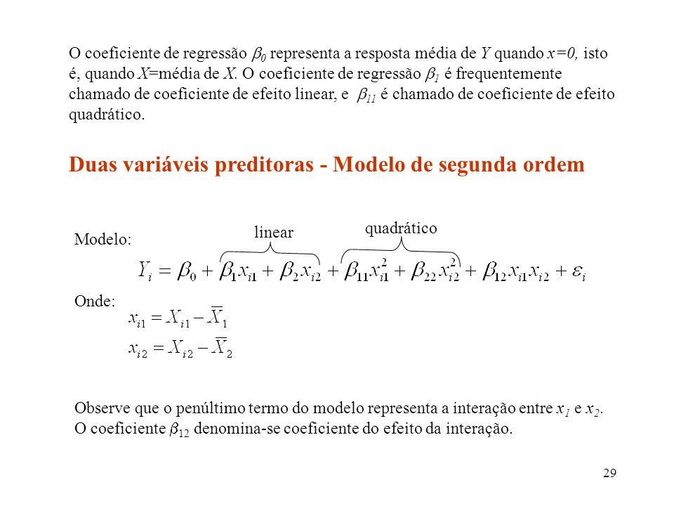 Duas variáveis preditoras - Modelo de segunda ordem