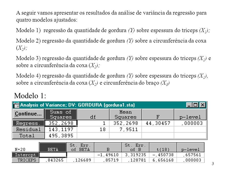 A seguir vamos apresentar os resultados da análise de variância da regressão para quatro modelos ajustados: