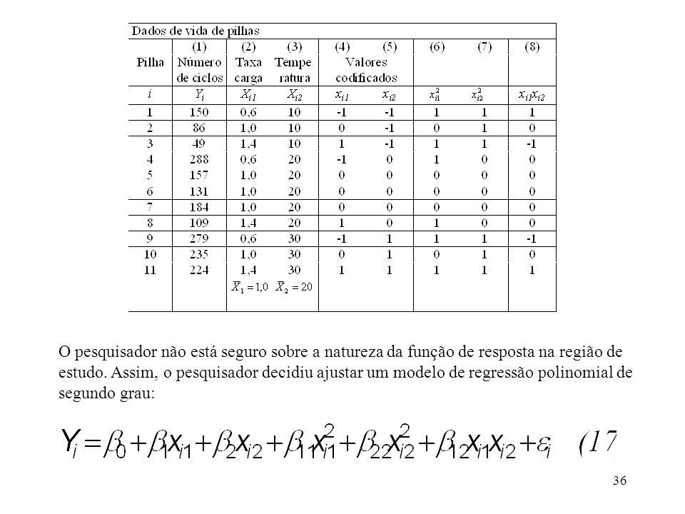 O pesquisador não está seguro sobre a natureza da função de resposta na região de estudo.