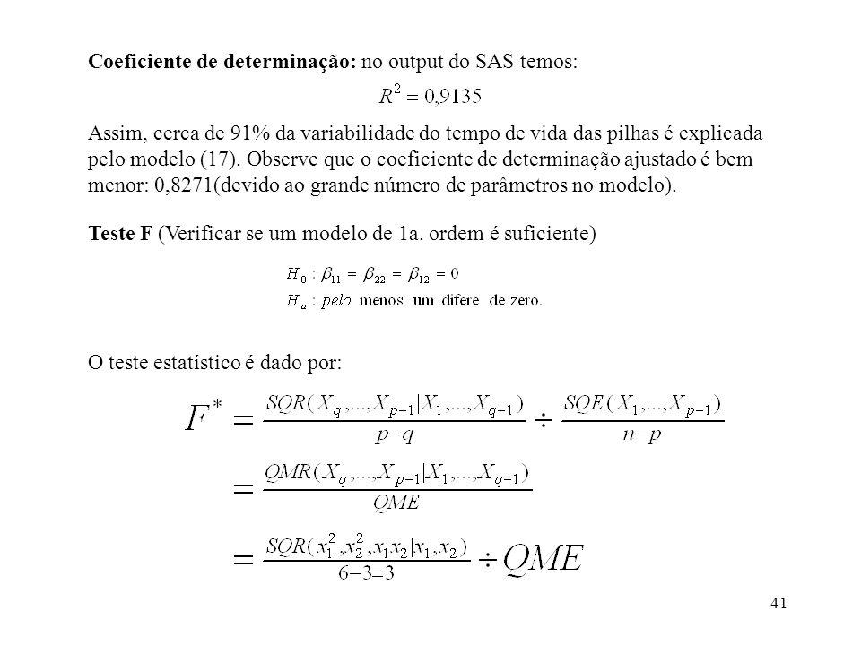 Coeficiente de determinação: no output do SAS temos: