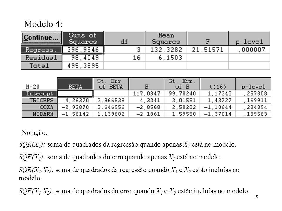 Modelo 4: Notação: SQR(X1): soma de quadrados da regressão quando apenas X1 está no modelo.