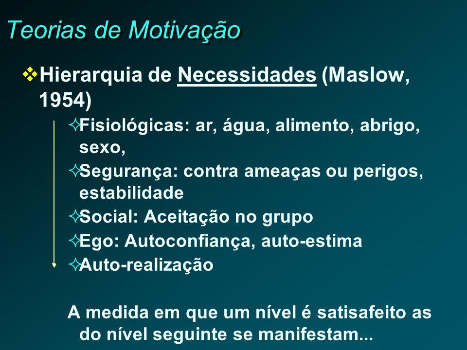 Teorias de Motivação Hierarquia de Necessidades (Maslow, 1954)