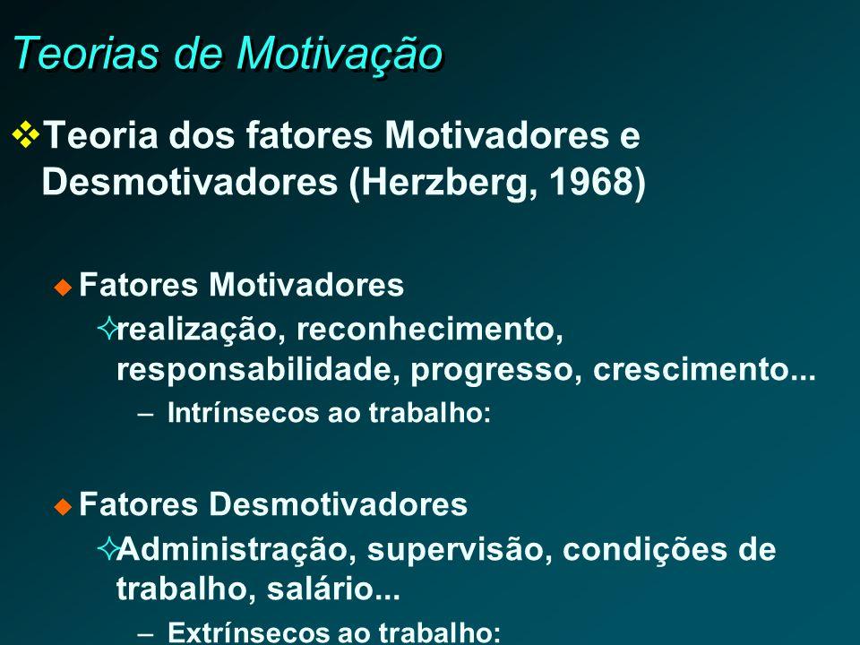 Teorias de Motivação Teoria dos fatores Motivadores e Desmotivadores (Herzberg, 1968) Fatores Motivadores.