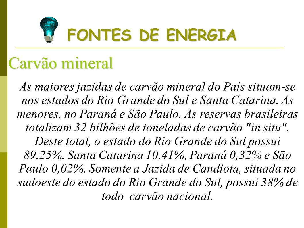 Carvão mineral FONTES DE ENERGIA