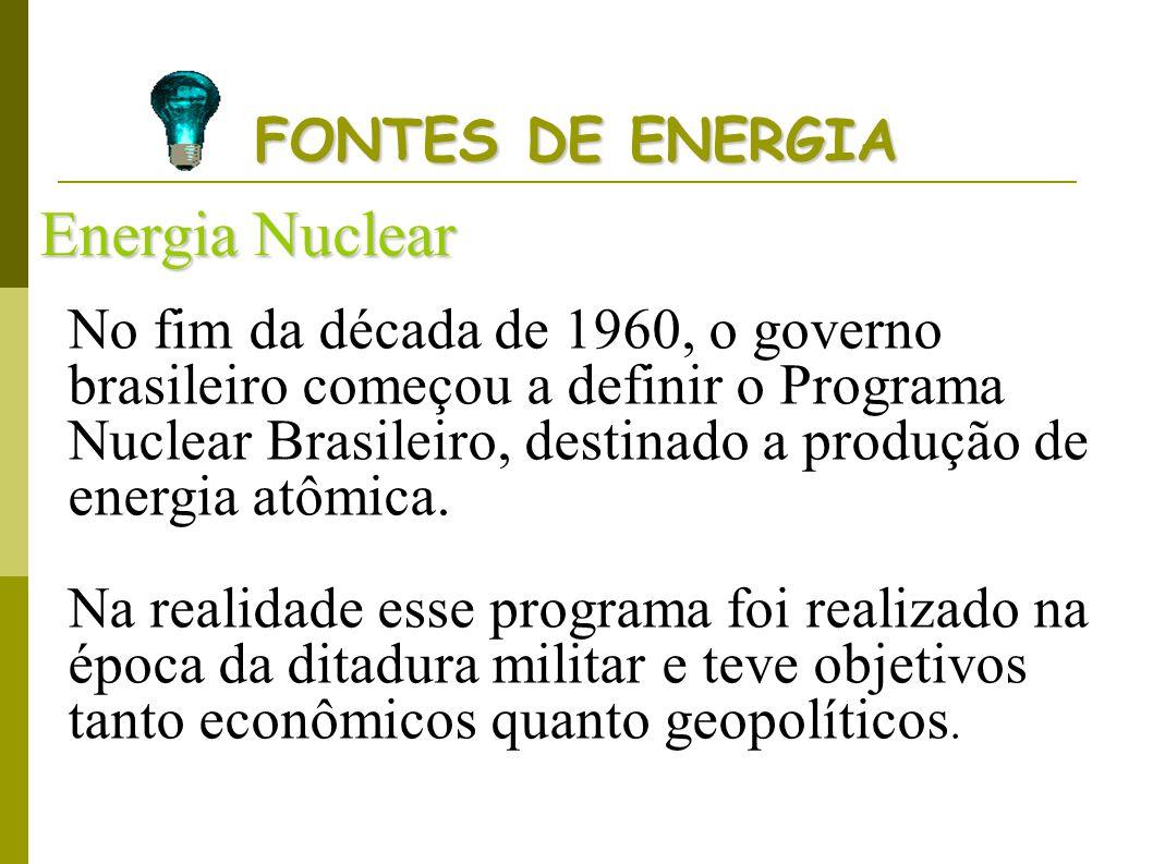 Energia Nuclear FONTES DE ENERGIA