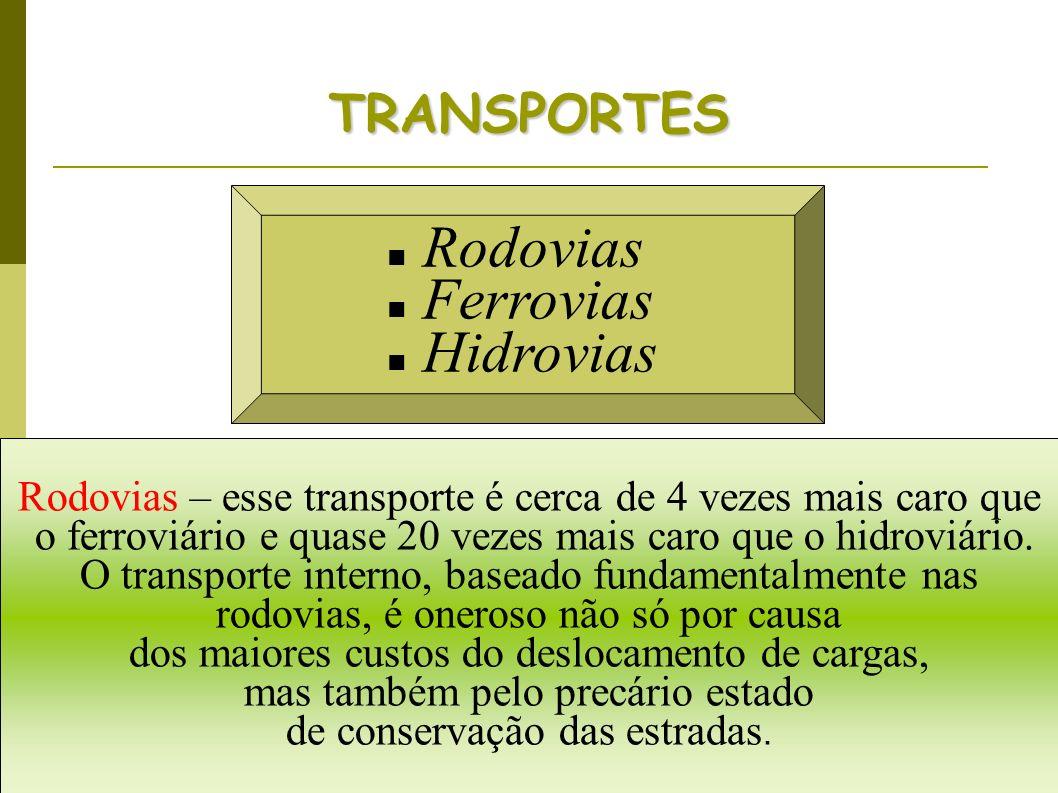 Rodovias Ferrovias Hidrovias TRANSPORTES