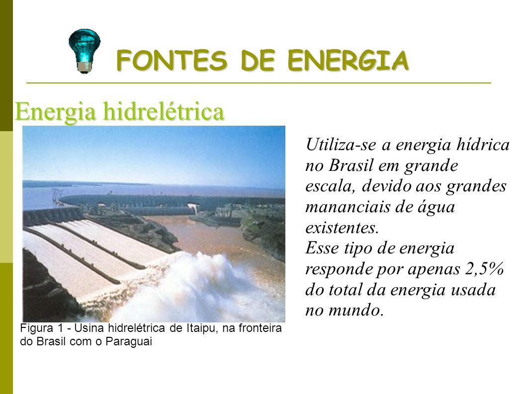 FONTES DE ENERGIA Energia hidrelétrica