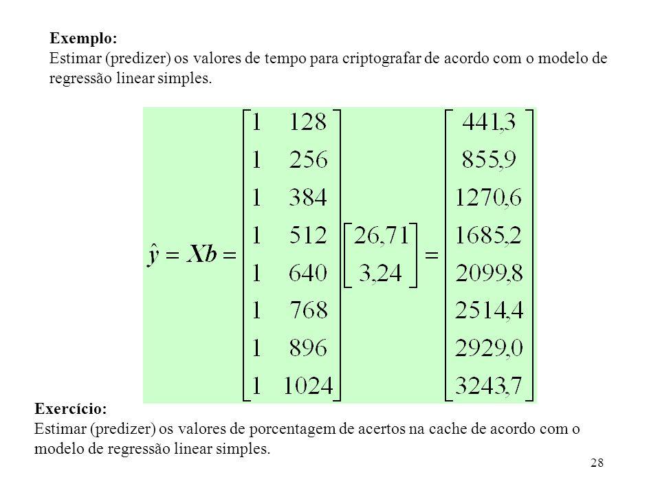 Exemplo: Estimar (predizer) os valores de tempo para criptografar de acordo com o modelo de regressão linear simples.