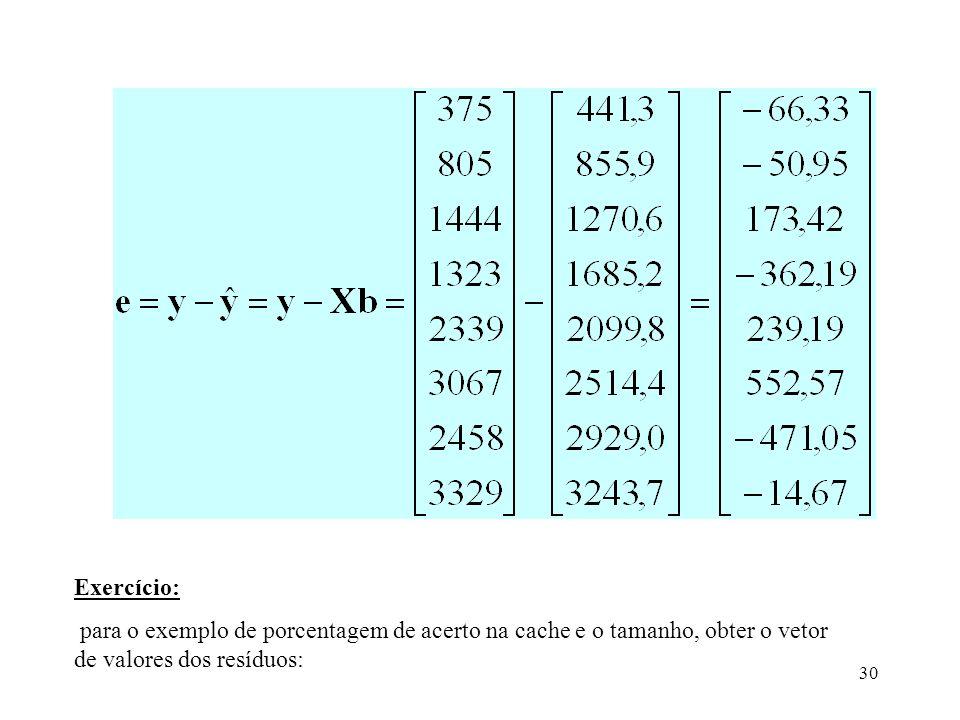 Exercício: para o exemplo de porcentagem de acerto na cache e o tamanho, obter o vetor de valores dos resíduos: