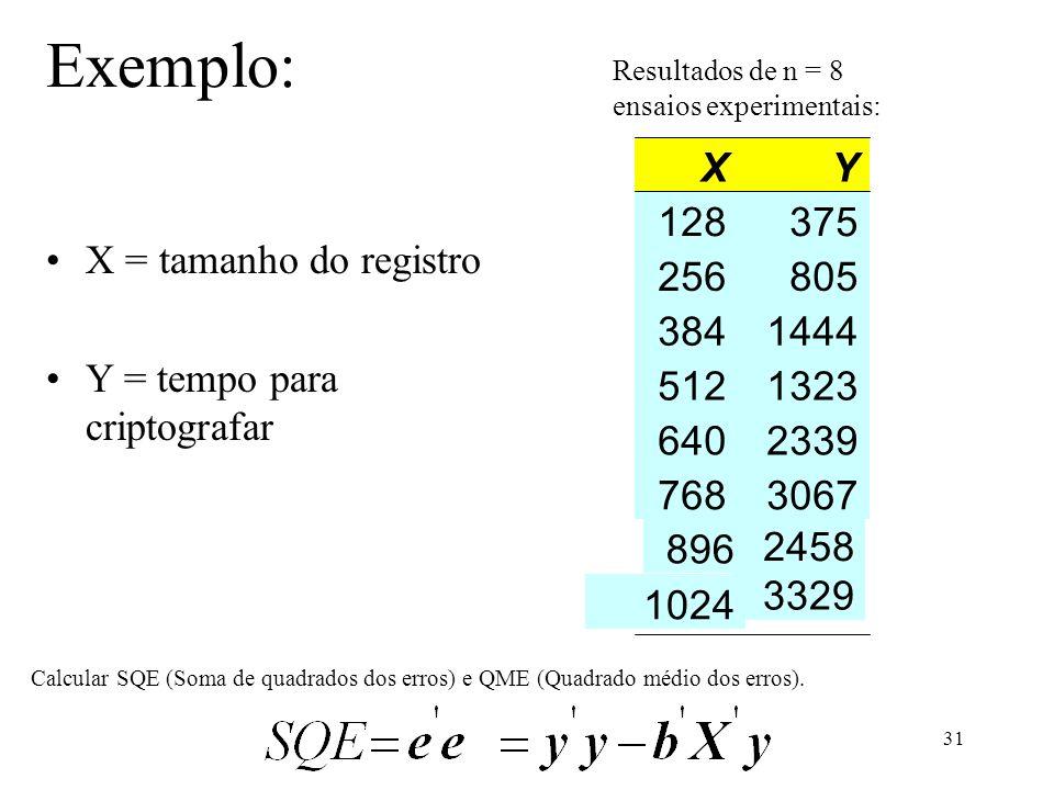 Exemplo: X Y 128 375 X = tamanho do registro
