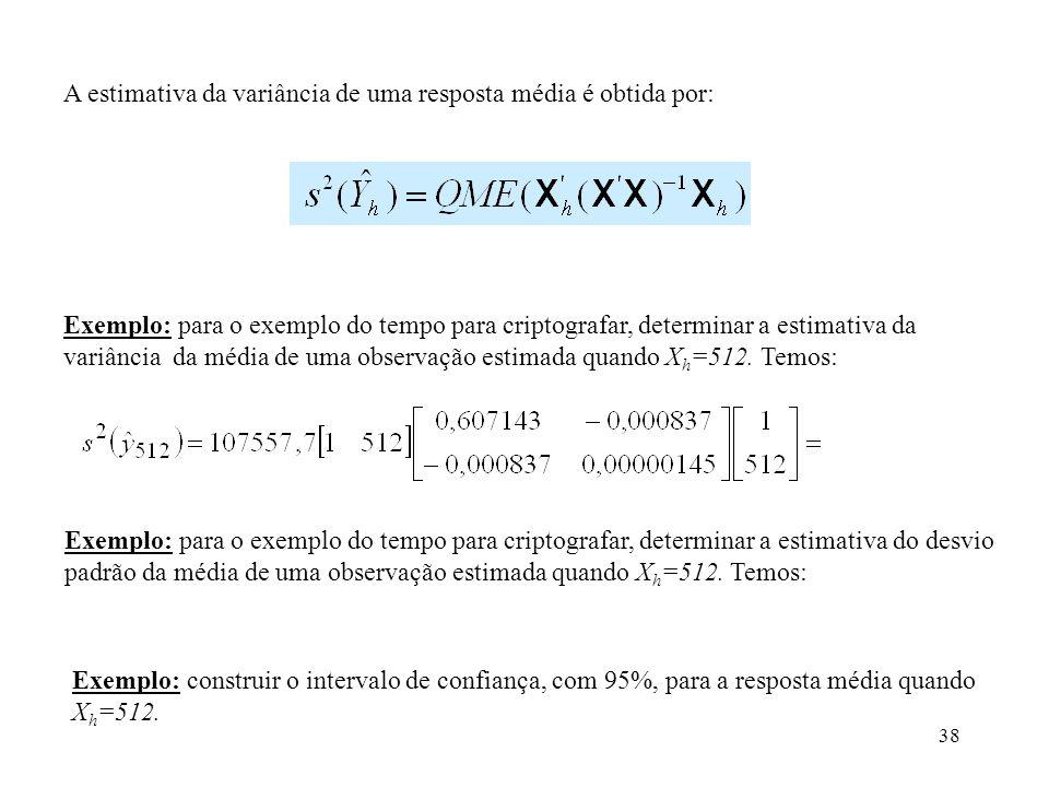 A estimativa da variância de uma resposta média é obtida por: