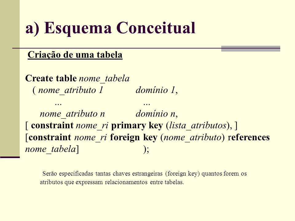 a) Esquema Conceitual Criação de uma tabela Create table nome_tabela