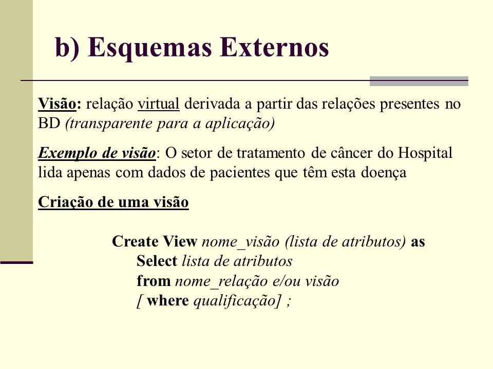b) Esquemas Externos Visão: relação virtual derivada a partir das relações presentes no BD (transparente para a aplicação)