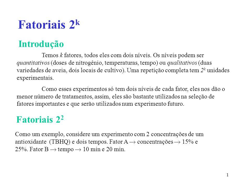 Fatoriais 2k Introdução Fatoriais 22