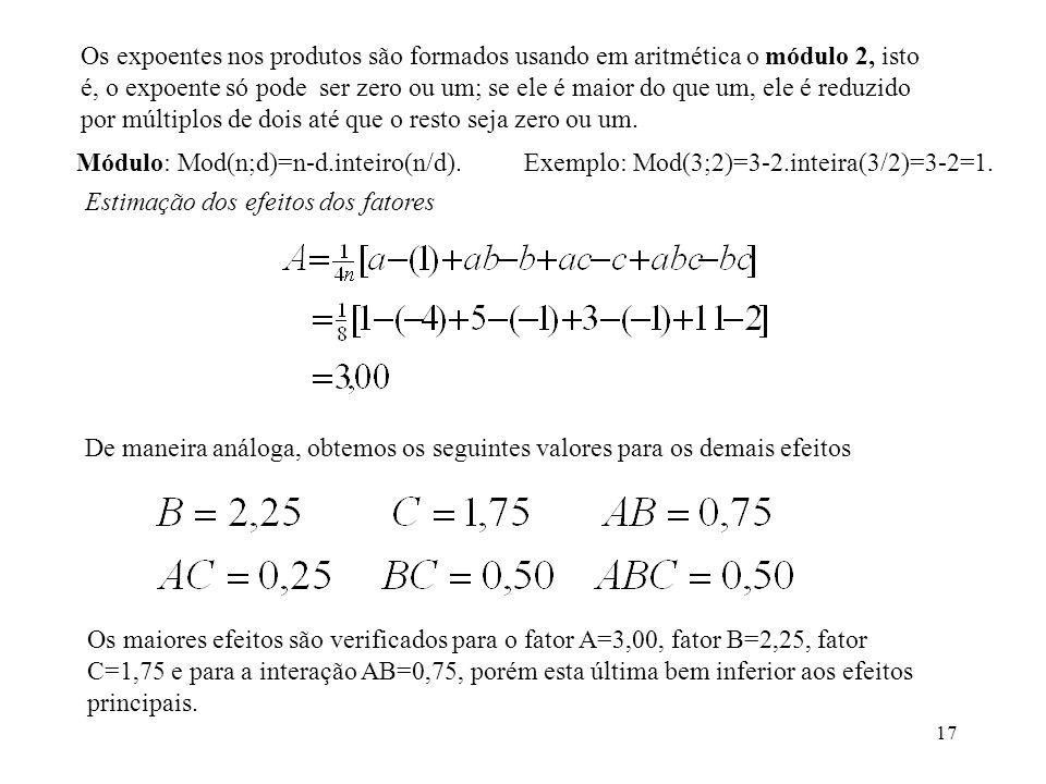 Os expoentes nos produtos são formados usando em aritmética o módulo 2, isto é, o expoente só pode ser zero ou um; se ele é maior do que um, ele é reduzido por múltiplos de dois até que o resto seja zero ou um.