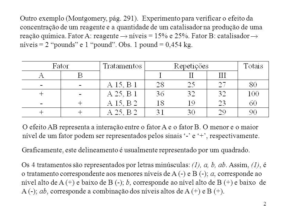Outro exemplo (Montgomery, pág. 291)