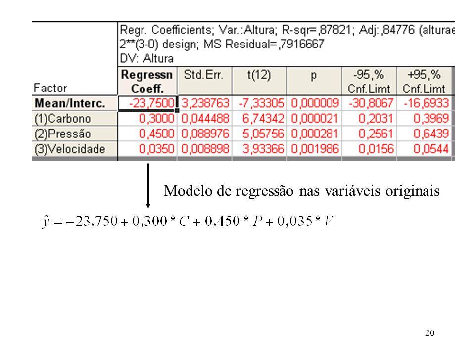Modelo de regressão nas variáveis originais