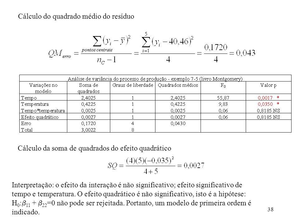 Cálculo do quadrado médio do resíduo