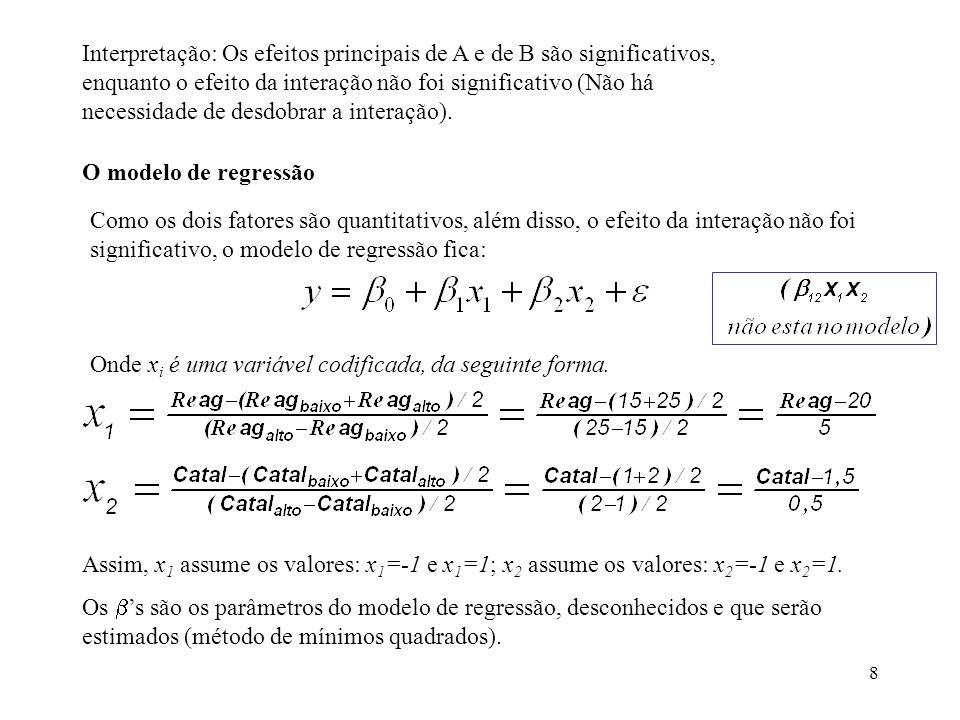 Interpretação: Os efeitos principais de A e de B são significativos, enquanto o efeito da interação não foi significativo (Não há necessidade de desdobrar a interação).