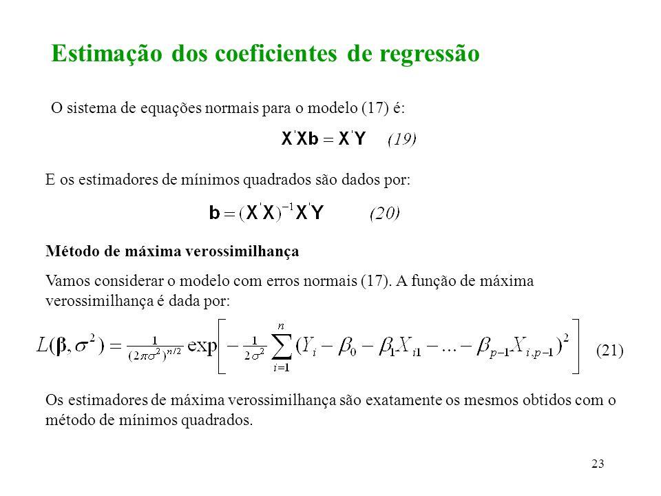 Estimação dos coeficientes de regressão
