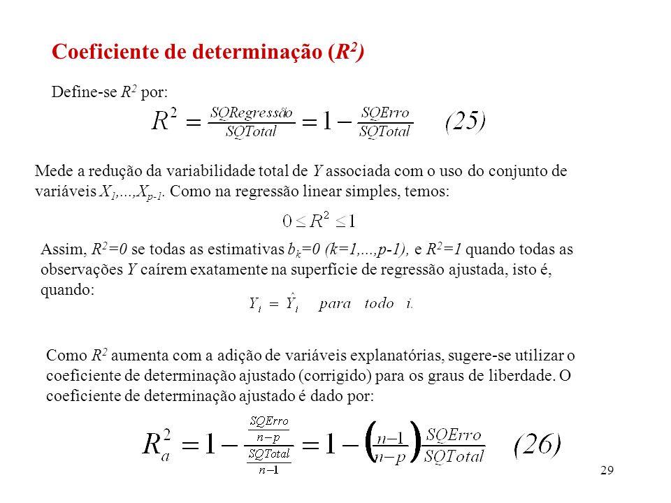 Coeficiente de determinação (R2)