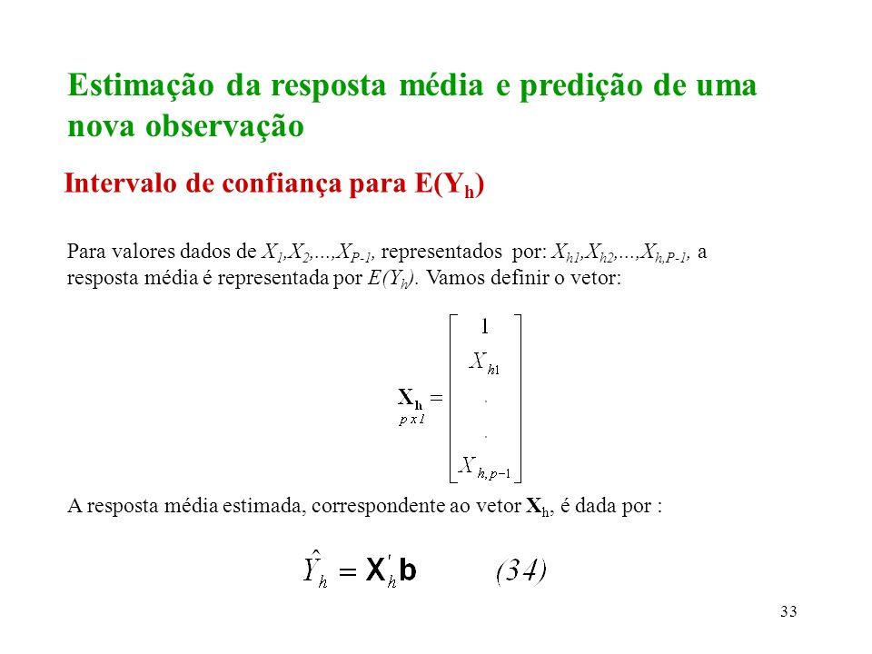 Estimação da resposta média e predição de uma nova observação