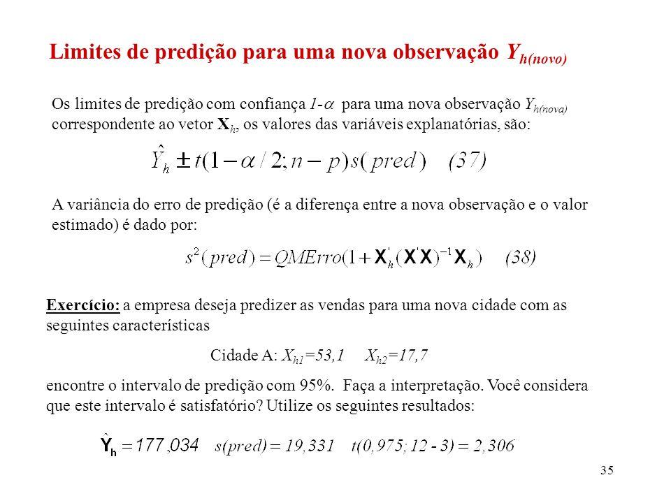 Limites de predição para uma nova observação Yh(novo)