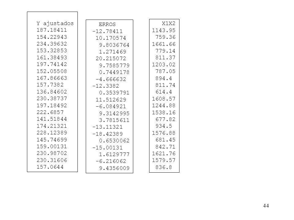 Y ajustados 187.18411. 154.22943. 234.39632. 153.32853. 161.38493. 197.74142. 152.05508. 167.86663.