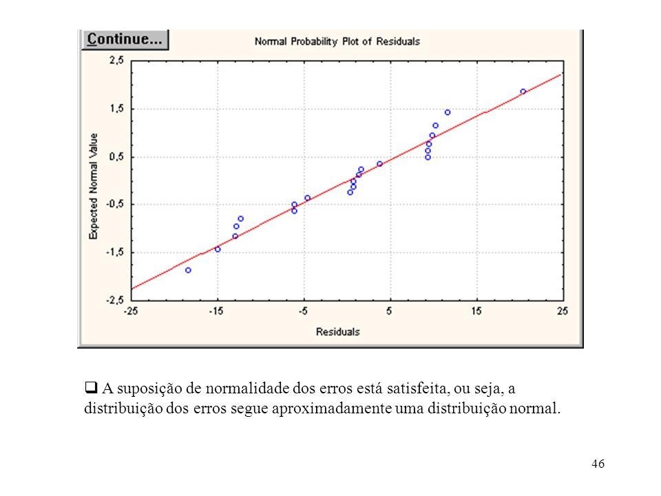 A suposição de normalidade dos erros está satisfeita, ou seja, a distribuição dos erros segue aproximadamente uma distribuição normal.