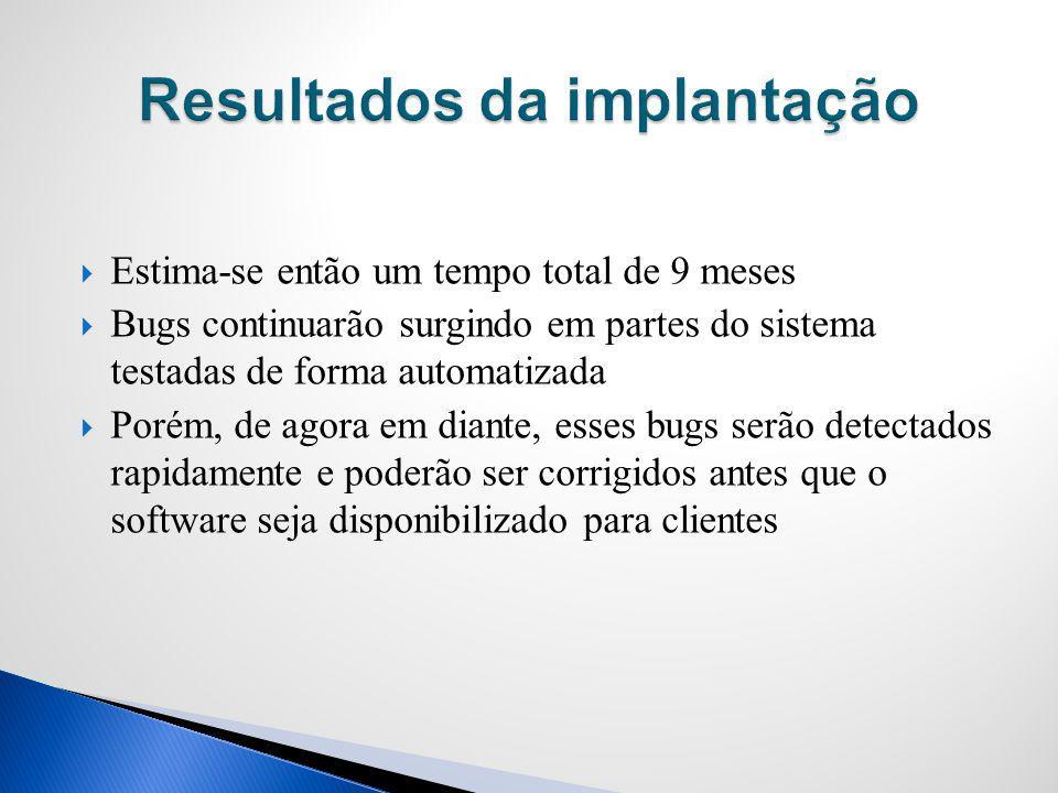 Resultados da implantação