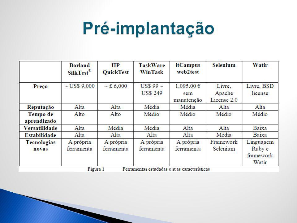 Pré-implantação