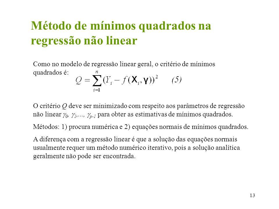 Método de mínimos quadrados na regressão não linear